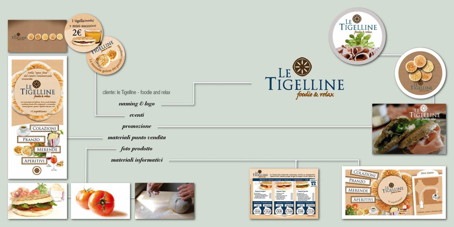 """progetto """"Le Tigelline"""""""